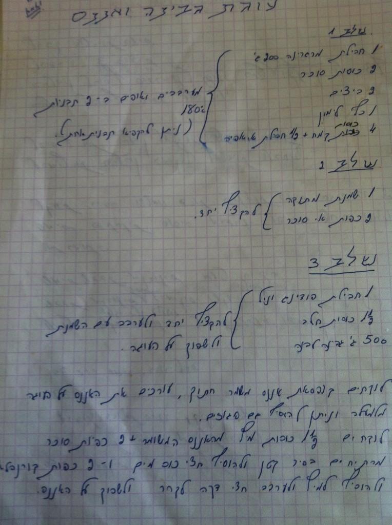 מתכון בכתב יד
